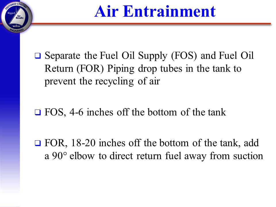Air Entrainment