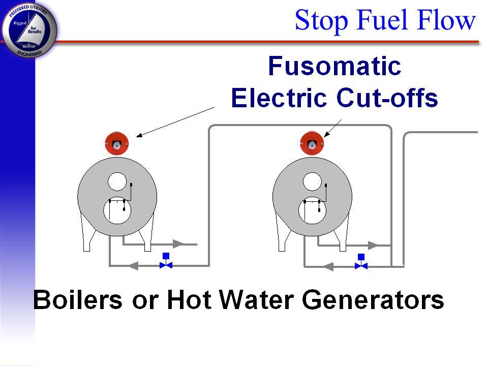 Stop Fuel Flow