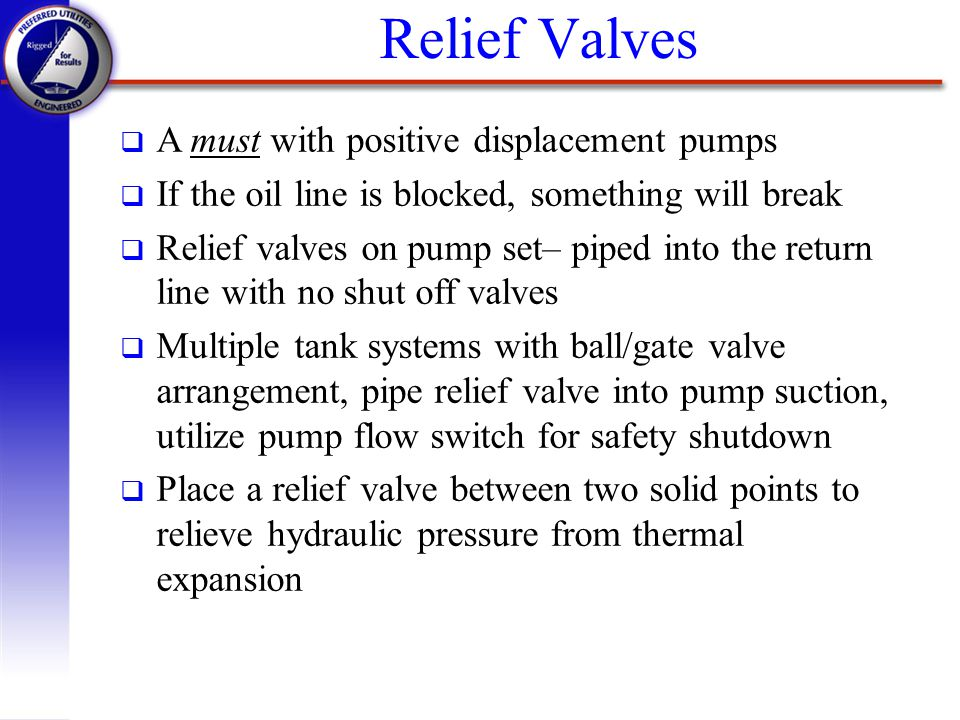 Relief Valves A must with positive displacement pumps