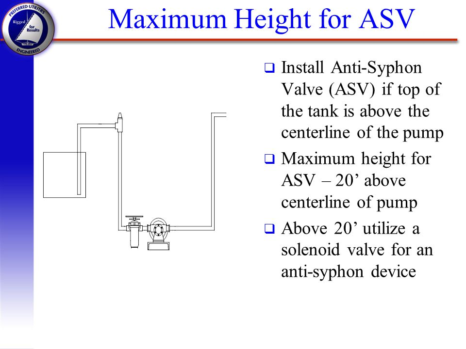 Maximum Height for ASV Install Anti-Syphon Valve (ASV) if top of the tank is above the centerline of the pump.