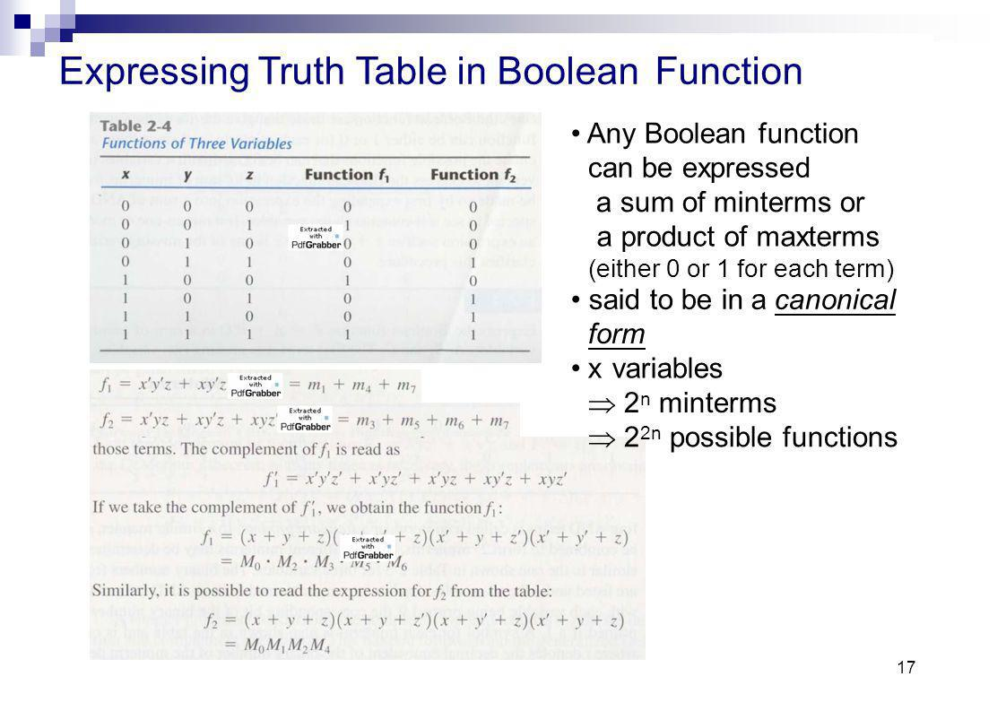 Expressing Truth Table in Boolean Function