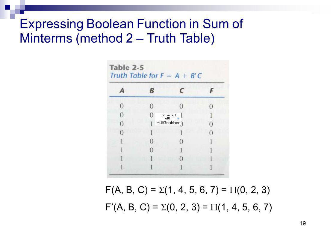 Expressing Boolean Function in Sum of