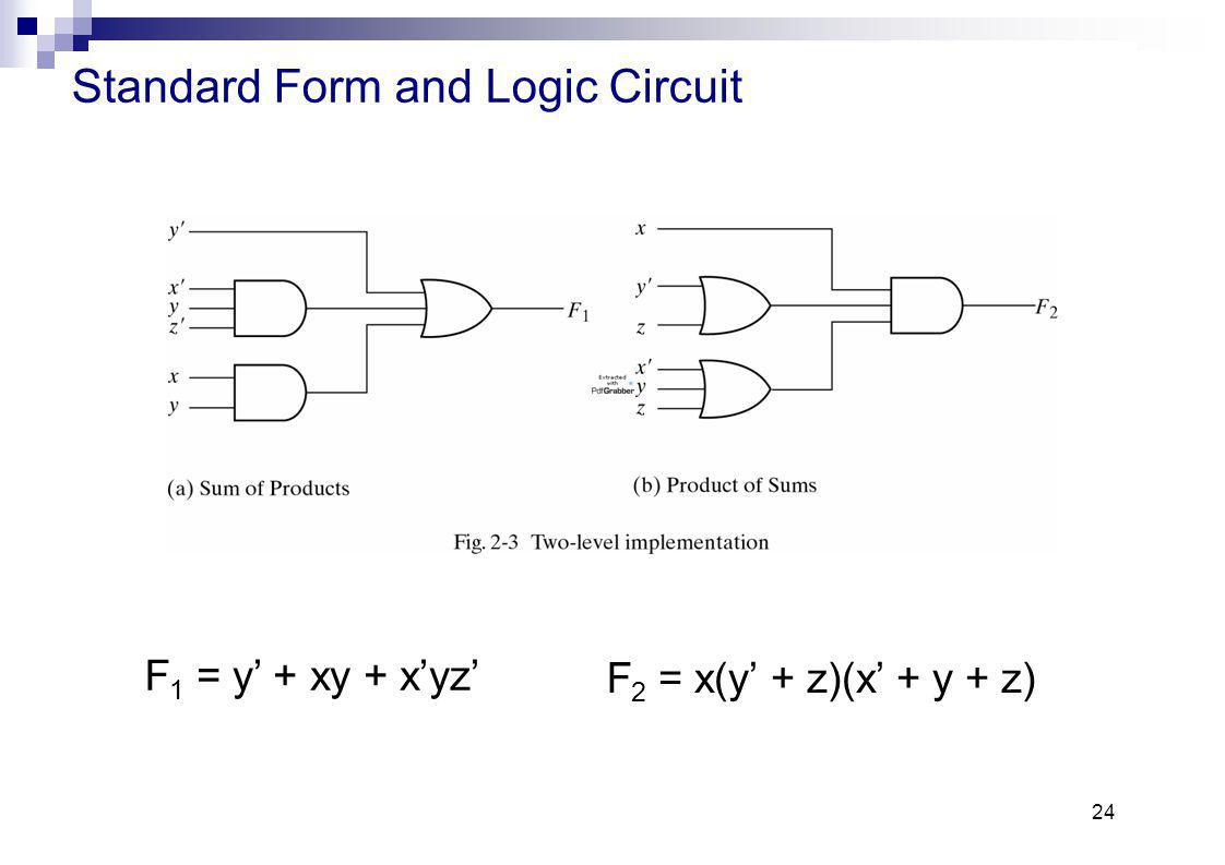 Standard Form and Logic Circuit