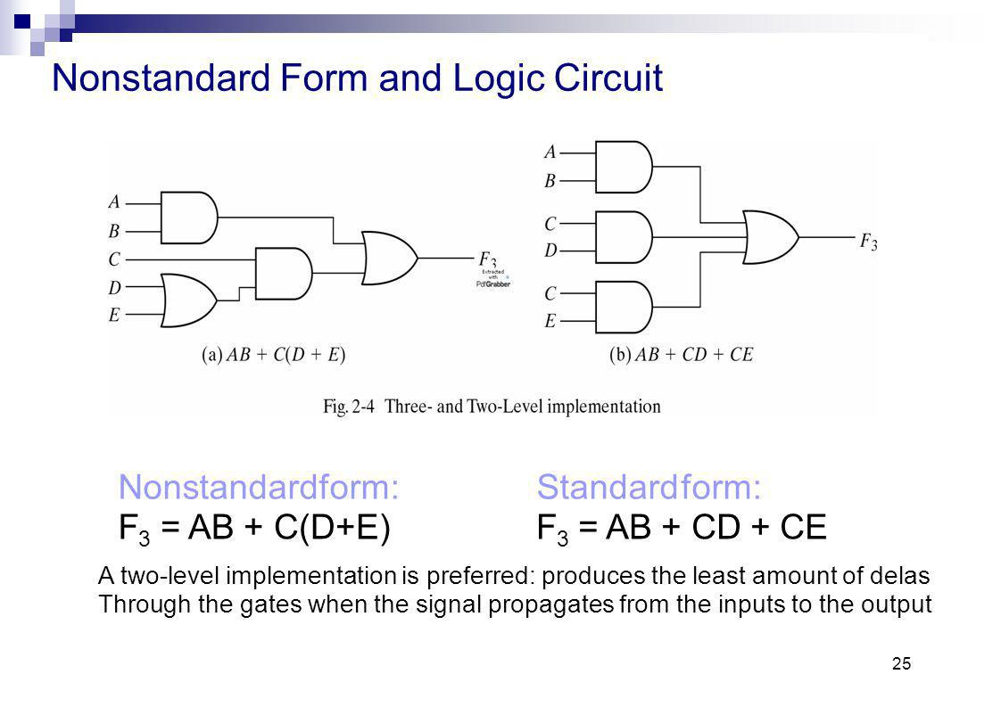 Nonstandard Form and Logic Circuit