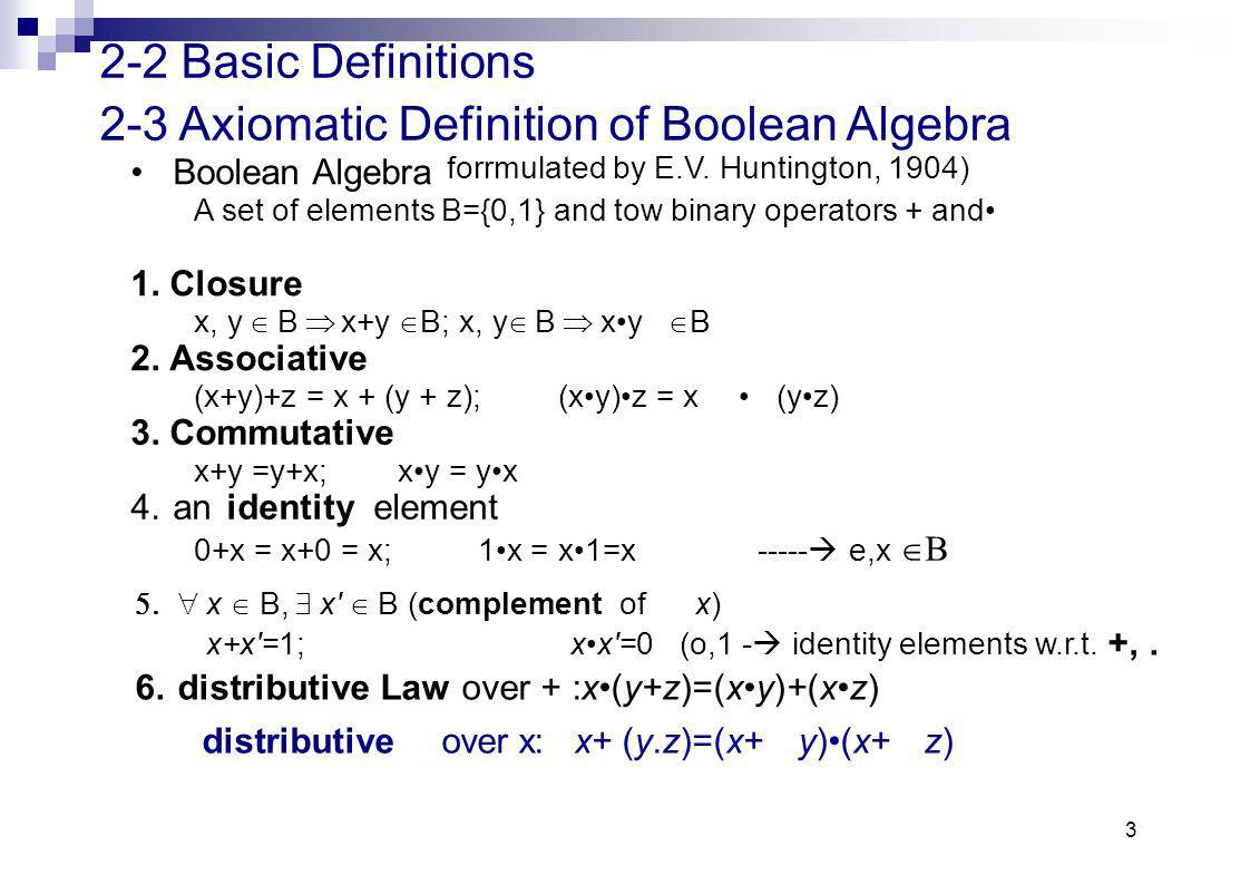 Boolean algebra and logic gates ppt video online download 2 3 axiomatic definition of boolean algebra falaconquin