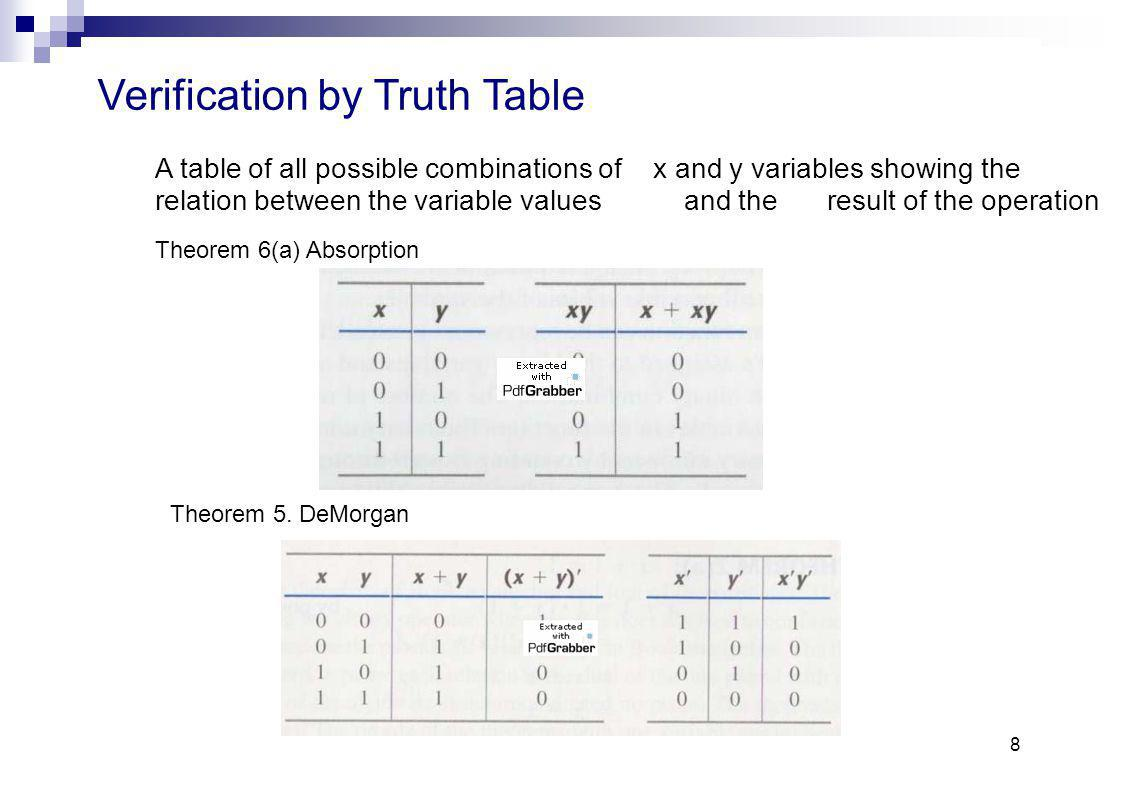 Verification by Truth Table