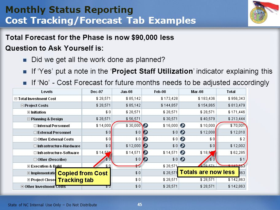 Monthly Status Reporting Cost Tracking/Forecast Tab Examples