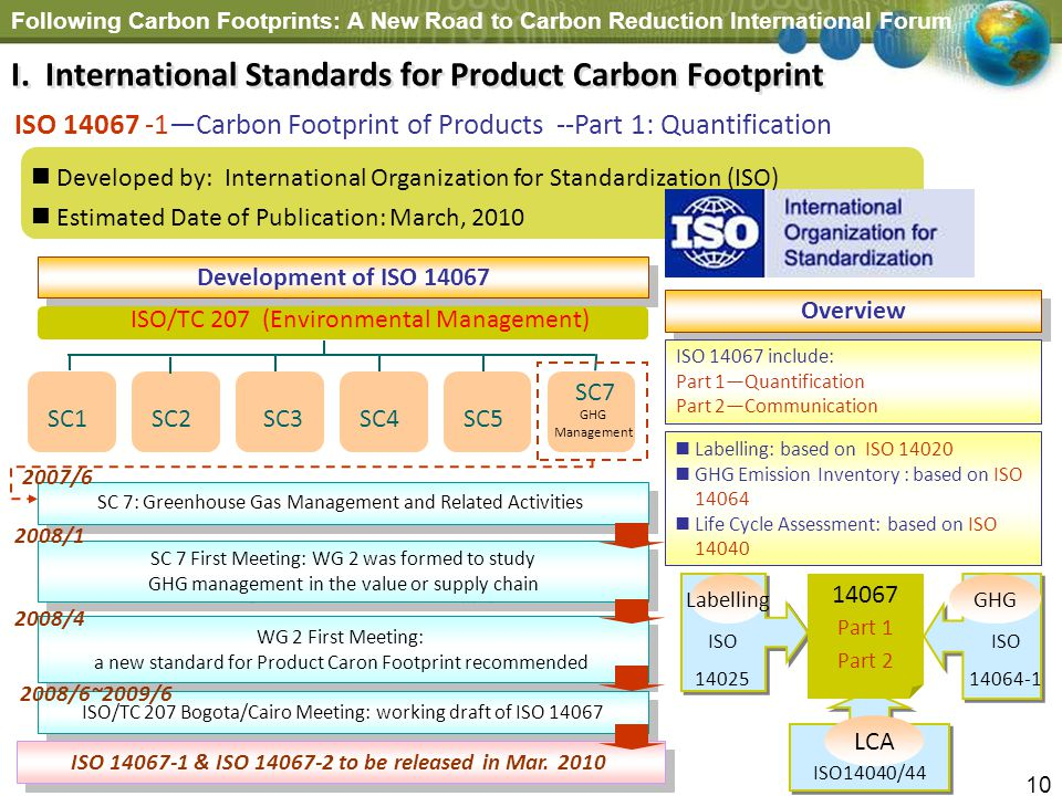 ISO 14067-1 & ISO 14067-2 to be released in Mar. 2010