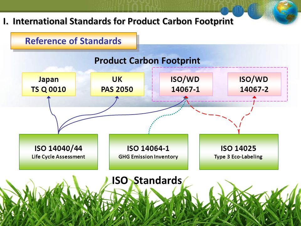 Reference of Standards GHG Emission Inventory