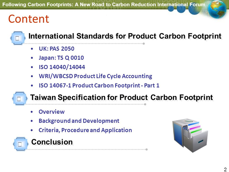 Content International Standards for Product Carbon Footprint