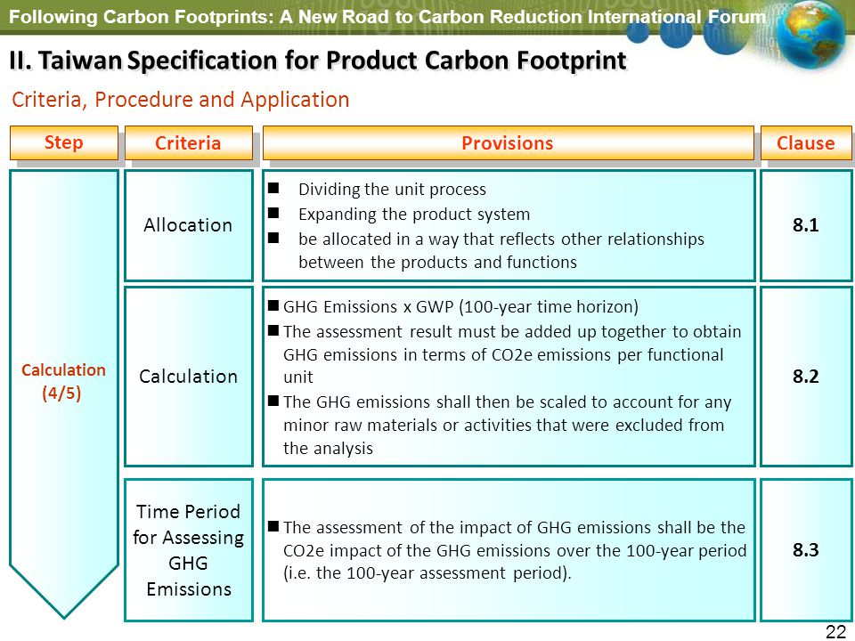 Time Period for Assessing GHG Emissions