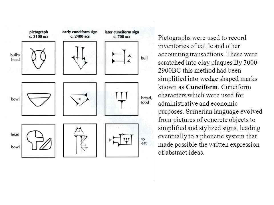 Pictographs were used to record inventories of cattle and other accounting transactions.
