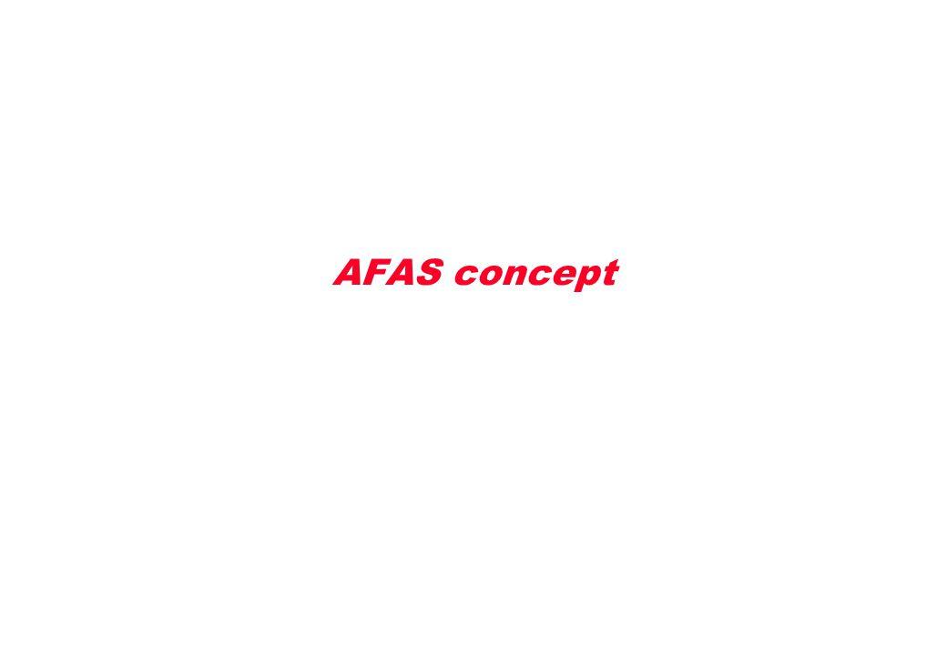AFAS concept