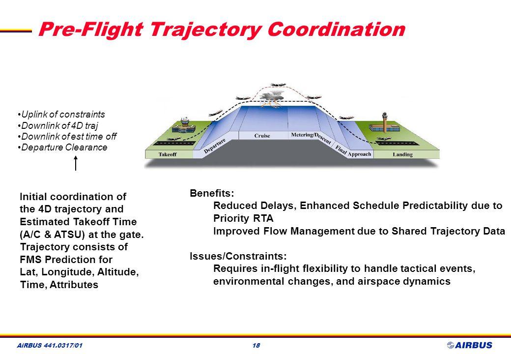 Pre-Flight Trajectory Coordination