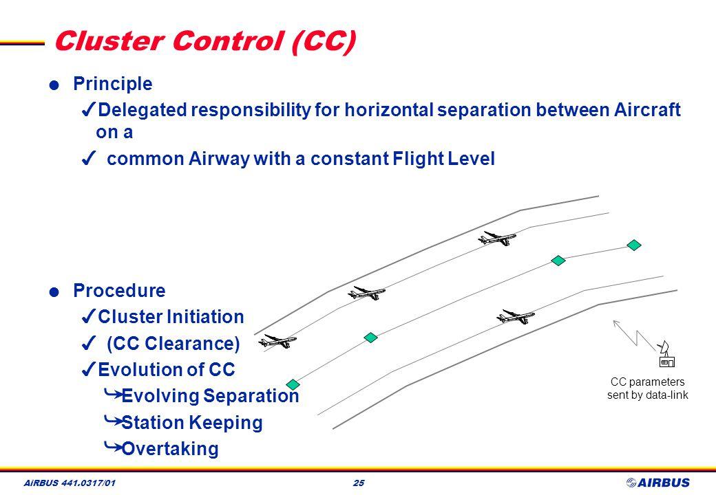 Cluster Control (CC) Principle