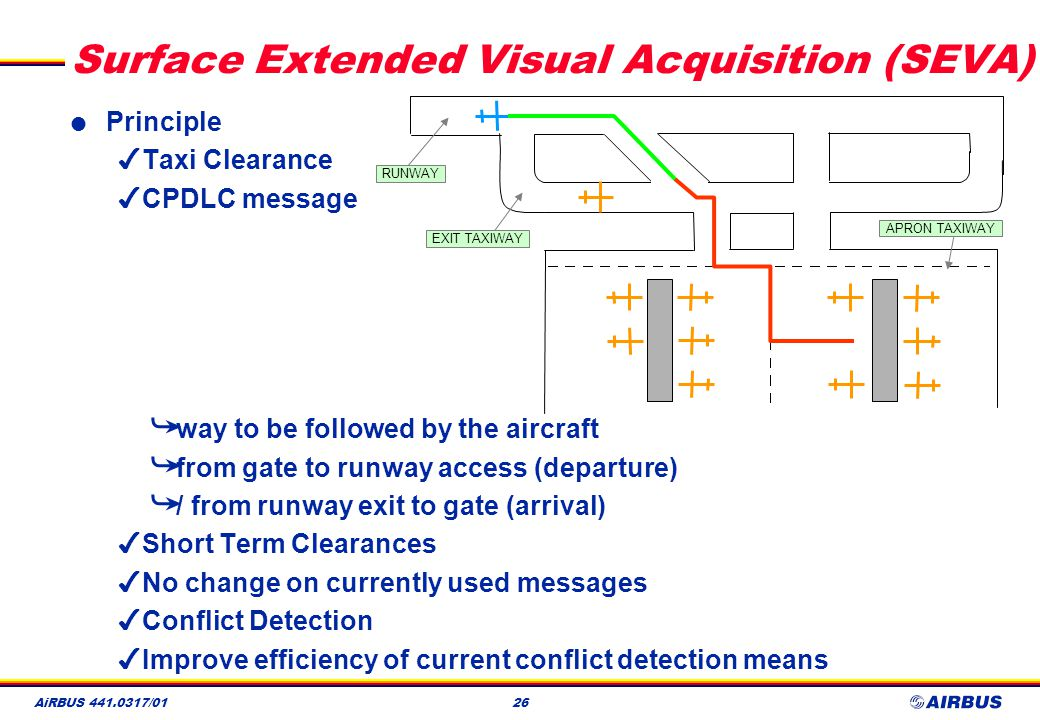 Surface Extended Visual Acquisition (SEVA)