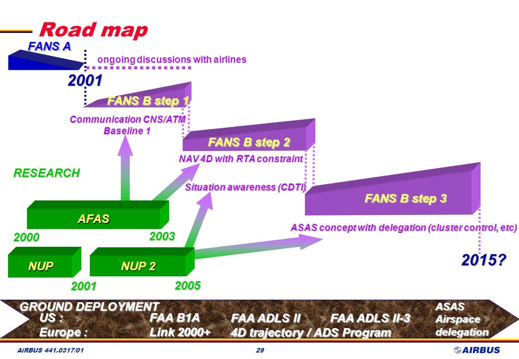 Road map 2001 2015 FANS A FANS A FANS B step 1 FANS B step 2 RESEARCH