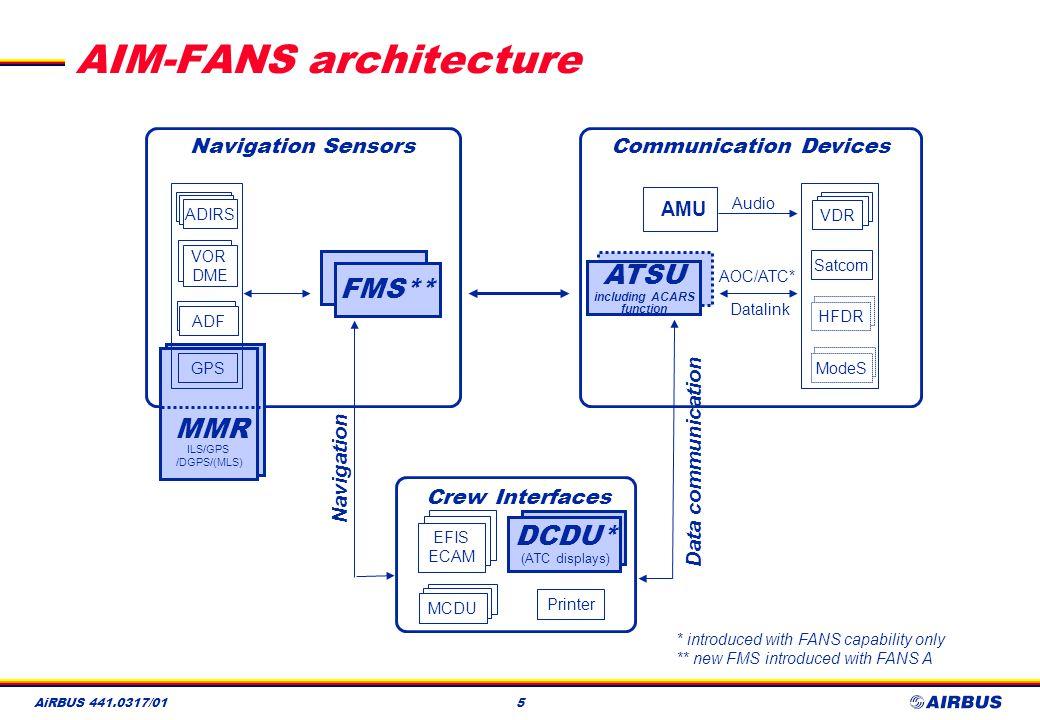 AIM-FANS architecture