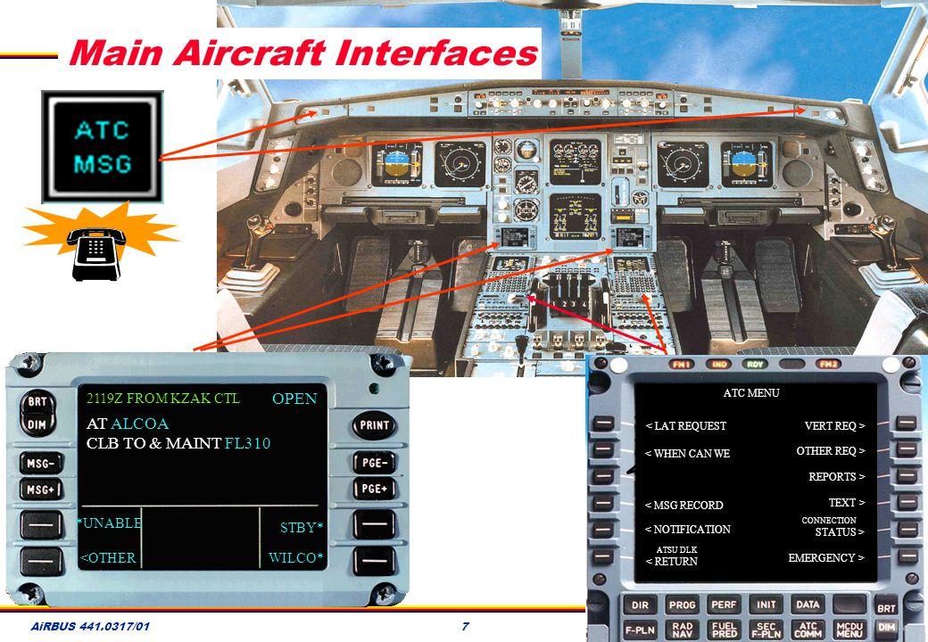 Main Aircraft Interfaces