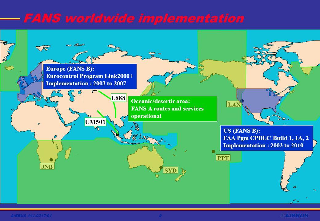 FANS worldwide implementation