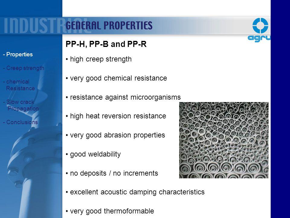 GENERAL PROPERTIES PP-H, PP-B and PP-R high creep strength