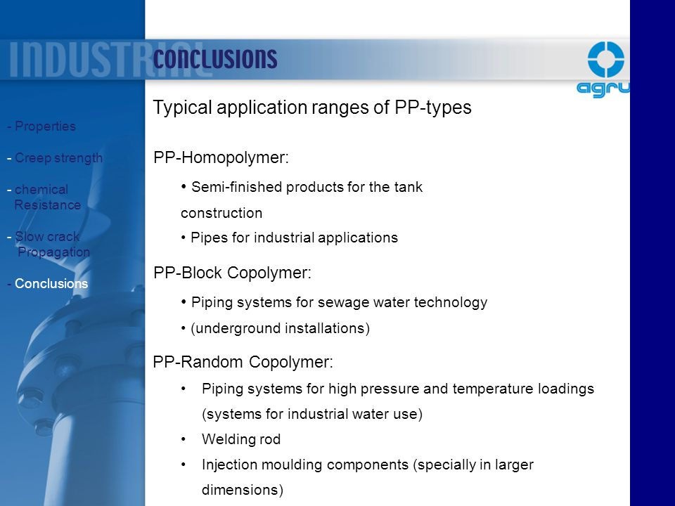 CONCLUSIONS Typical application ranges of PP-types PP-Homopolymer: