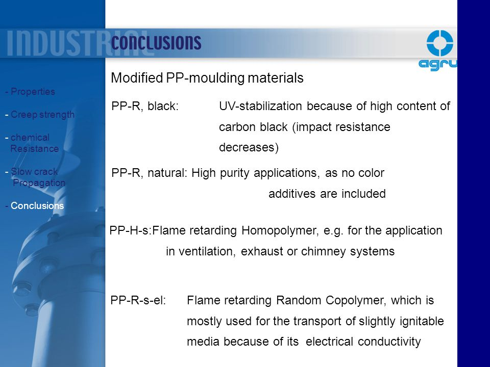 CONCLUSIONS Modified PP-moulding materials