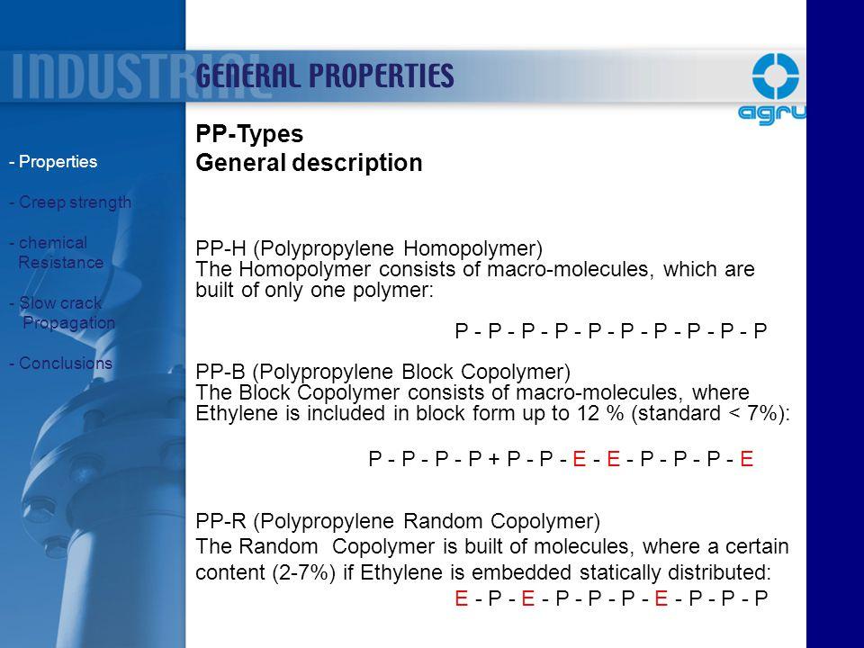 GENERAL PROPERTIES PP-Types General description