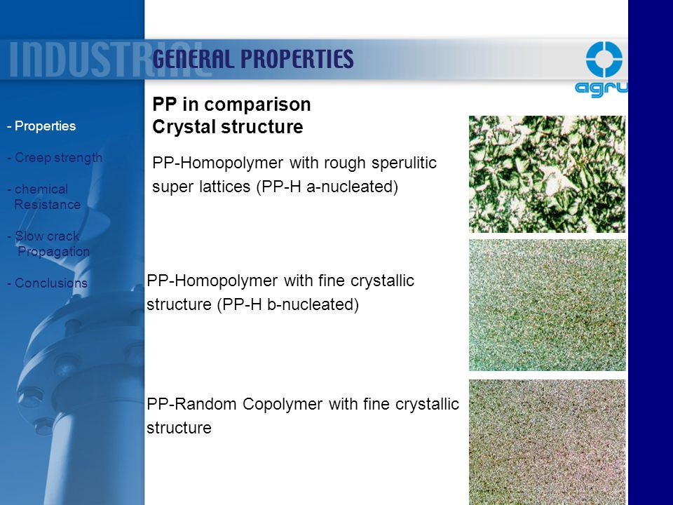 GENERAL PROPERTIES PP in comparison Crystal structure