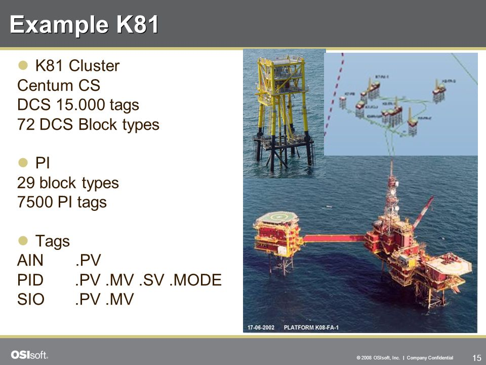 Example K81 K81 Cluster Centum CS DCS 15.000 tags 72 DCS Block types