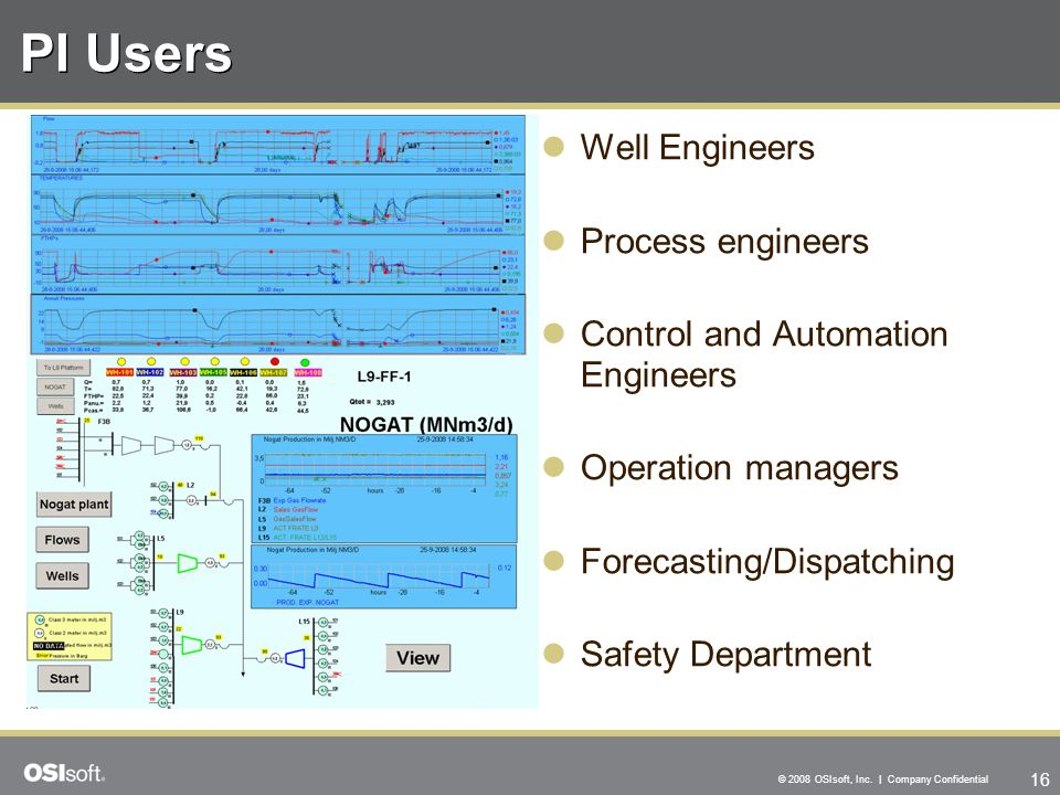 PI Users Well Engineers Process engineers