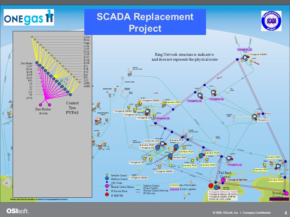 SCADA Replacement Project