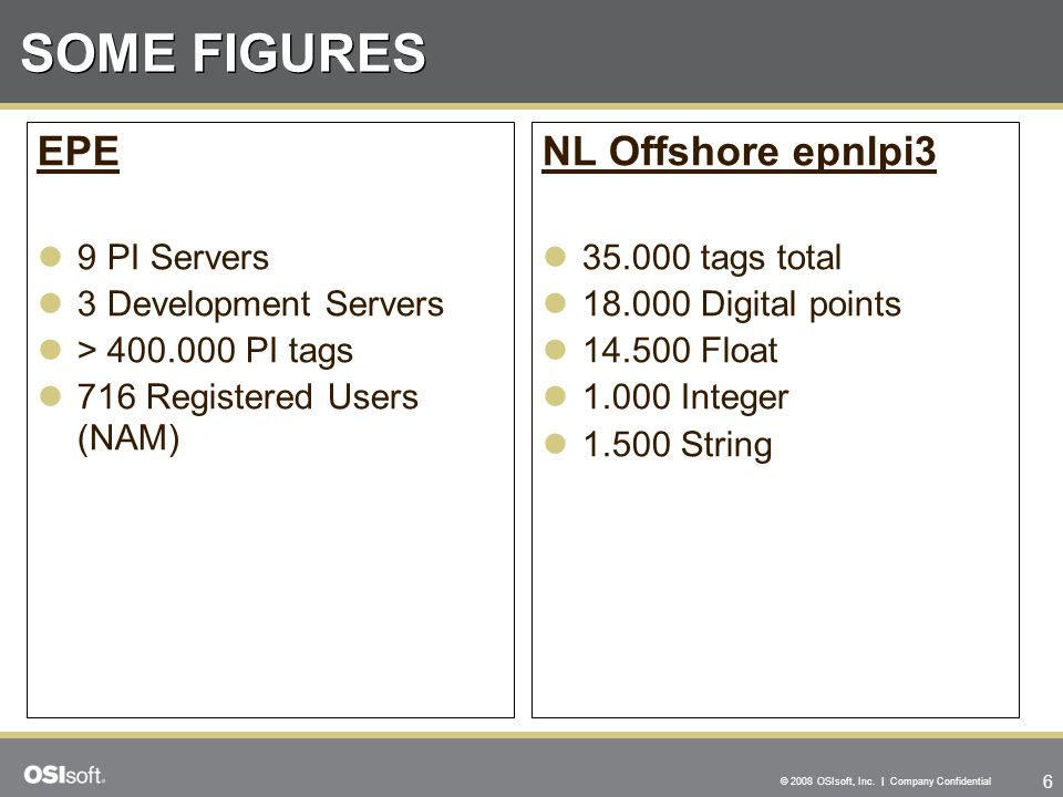 SOME FIGURES EPE NL Offshore epnlpi3 9 PI Servers