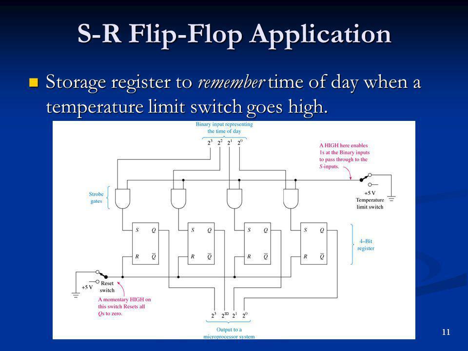 S-R Flip-Flop Application