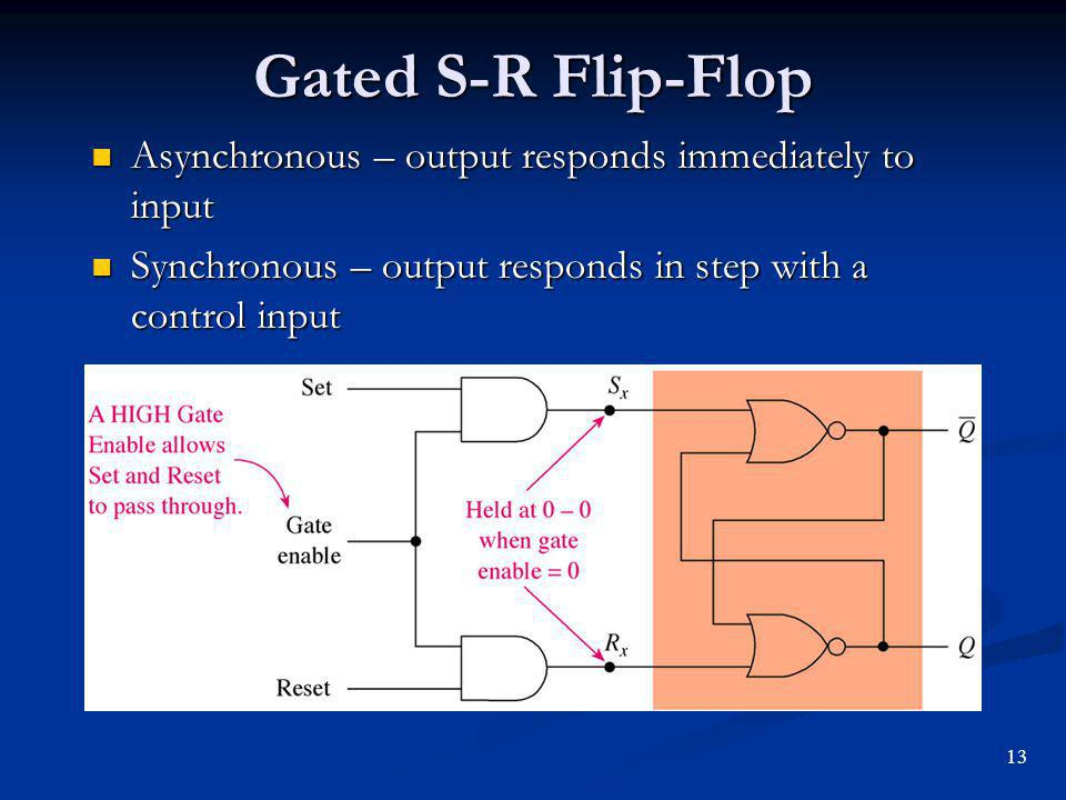 Gated S-R Flip-Flop Asynchronous – output responds immediately to input. Synchronous – output responds in step with a control input.