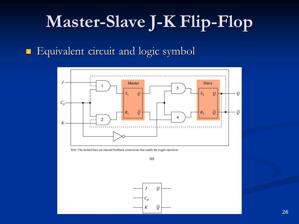 Master-Slave J-K Flip-Flop