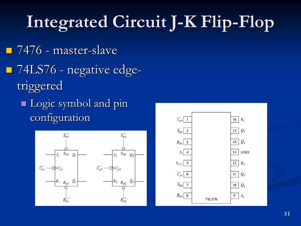 Integrated Circuit J-K Flip-Flop