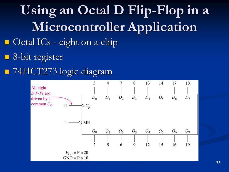 Using an Octal D Flip-Flop in a Microcontroller Application