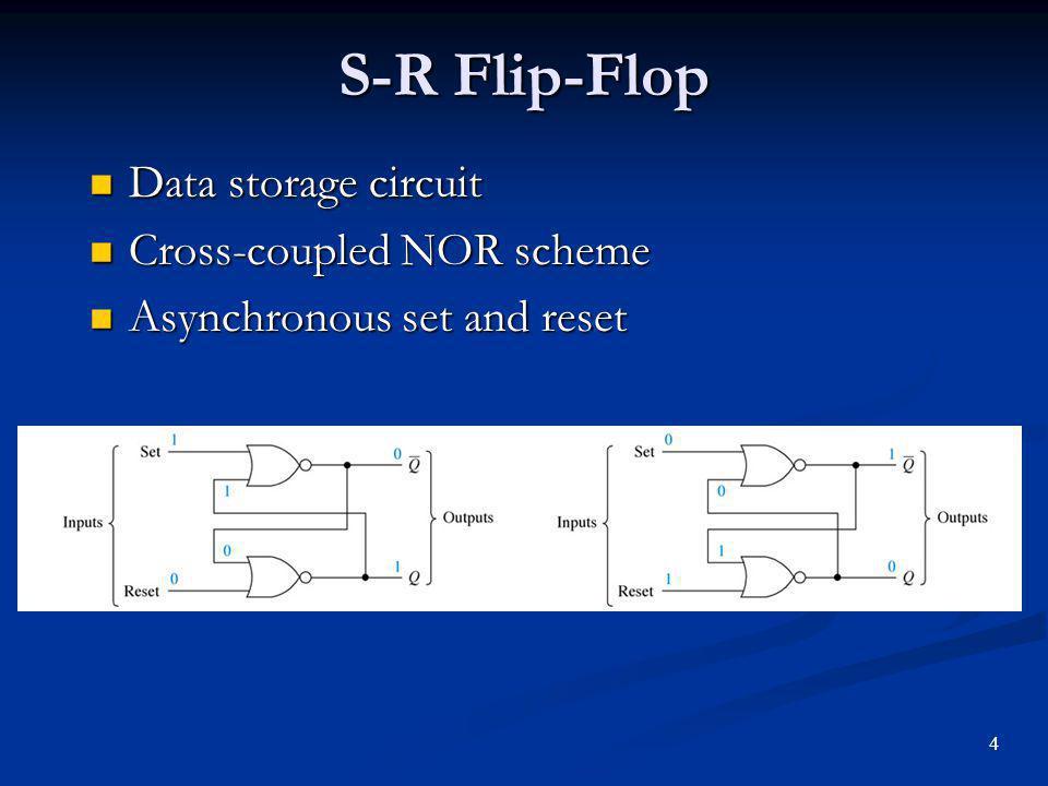 S-R Flip-Flop Data storage circuit Cross-coupled NOR scheme