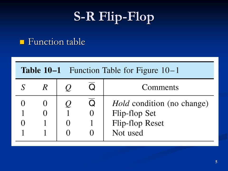 S-R Flip-Flop Function table 5