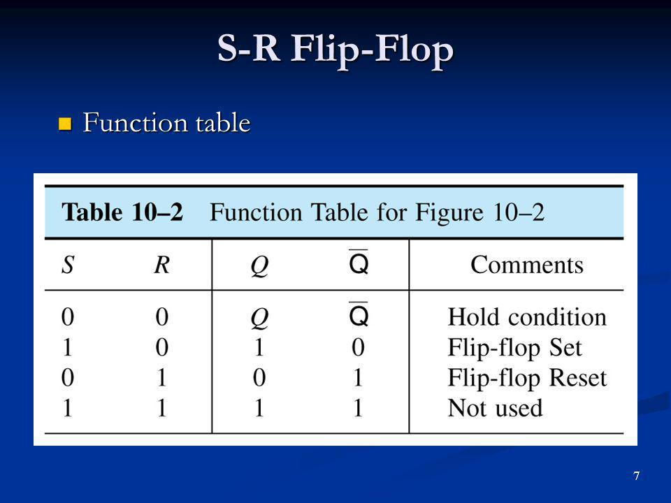 S-R Flip-Flop Function table 7