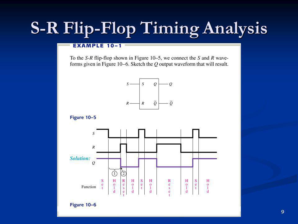 S-R Flip-Flop Timing Analysis