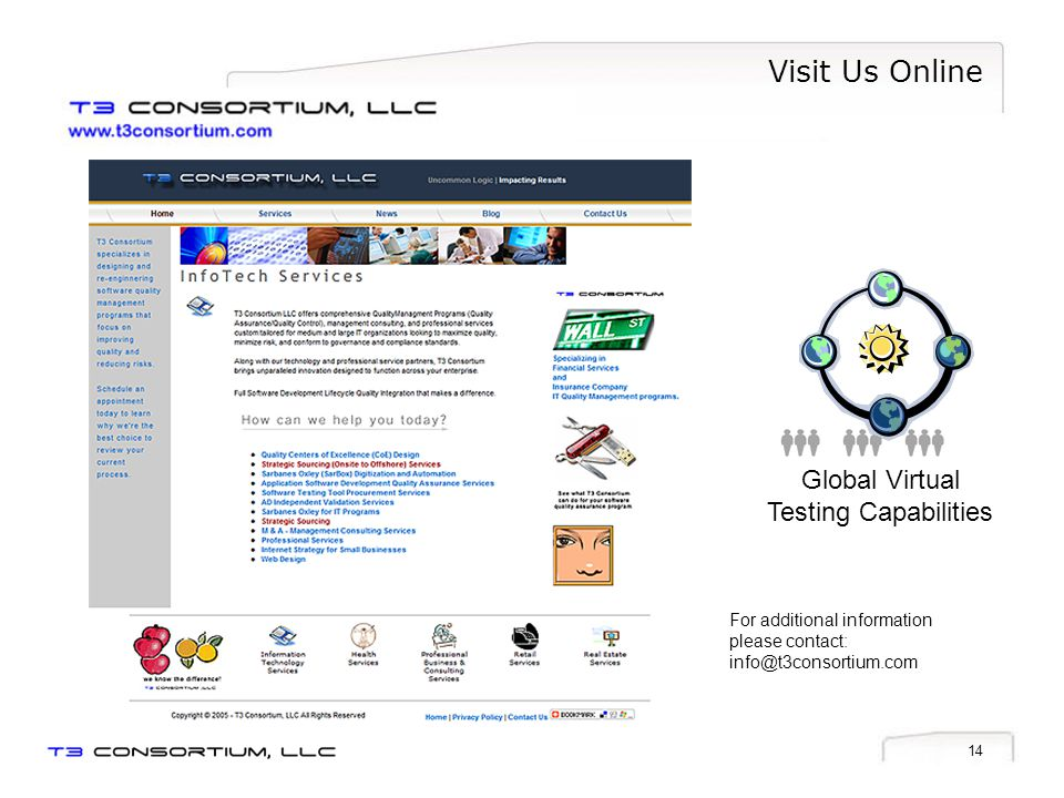 Global Virtual Testing Capabilities