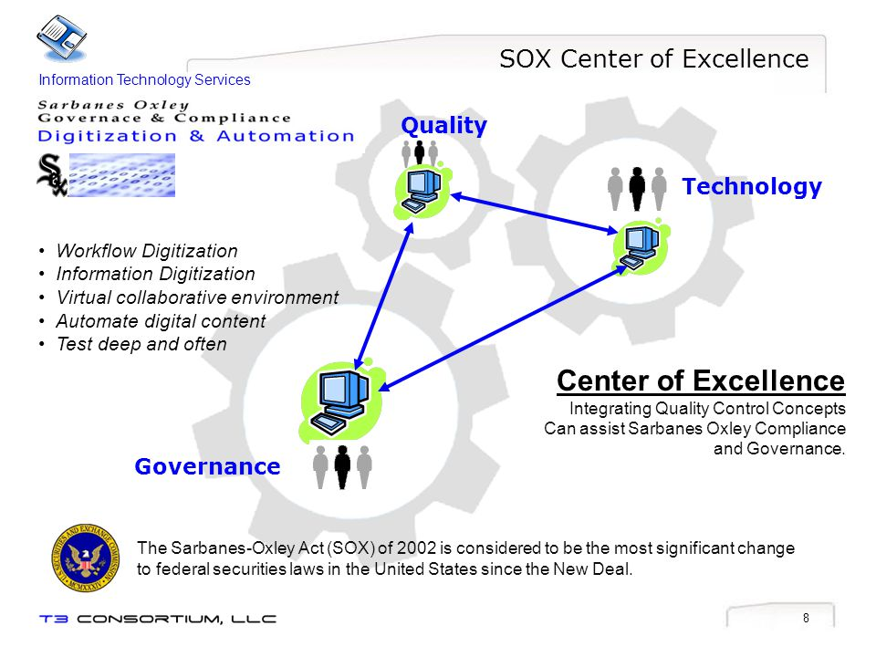 SOX Center of Excellence