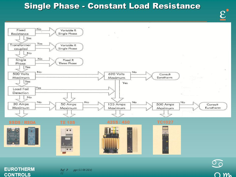 Single Phase - Constant Load Resistance