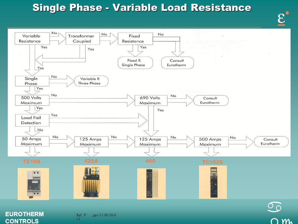 Single Phase - Variable Load Resistance