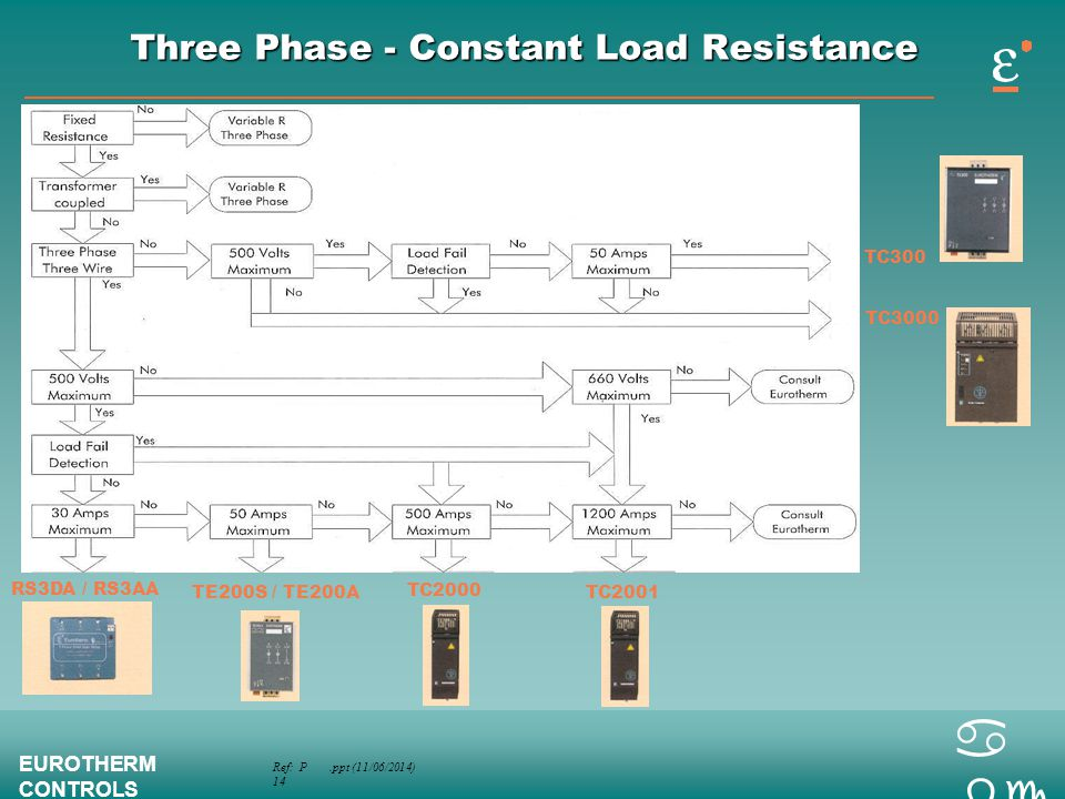 Three Phase - Constant Load Resistance