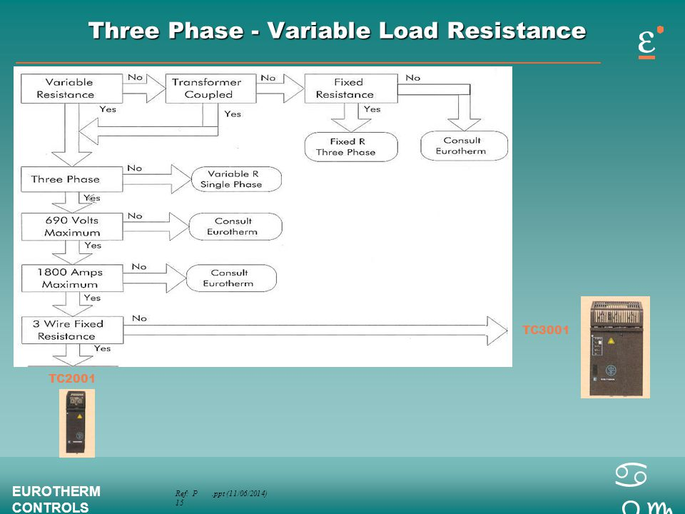 Three Phase - Variable Load Resistance