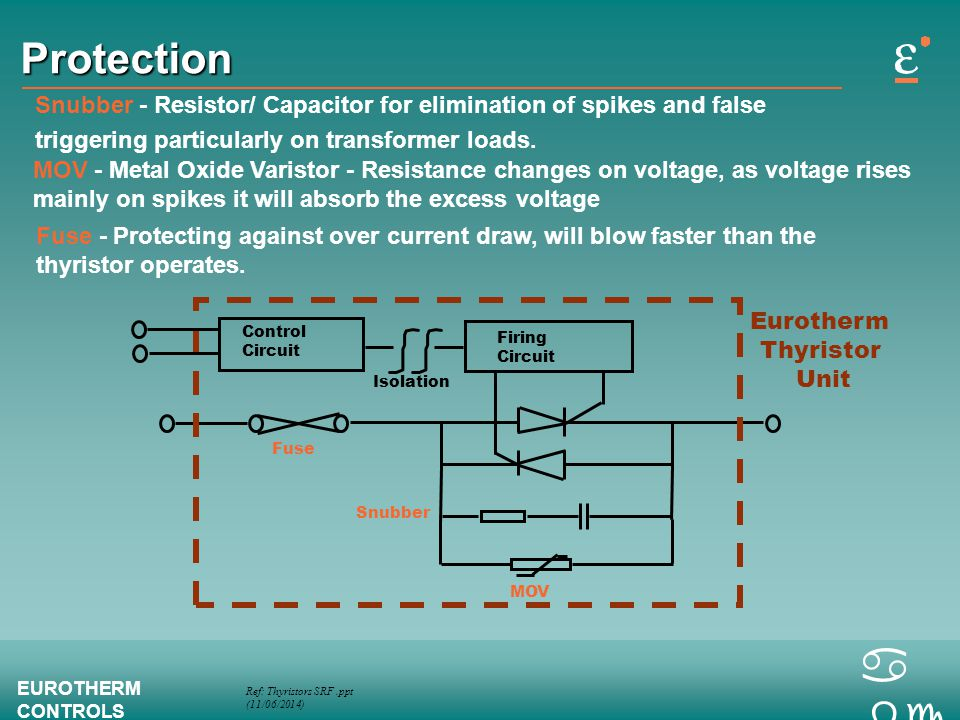 Protection Snubber - Resistor/ Capacitor for elimination of spikes and false. triggering particularly on transformer loads.