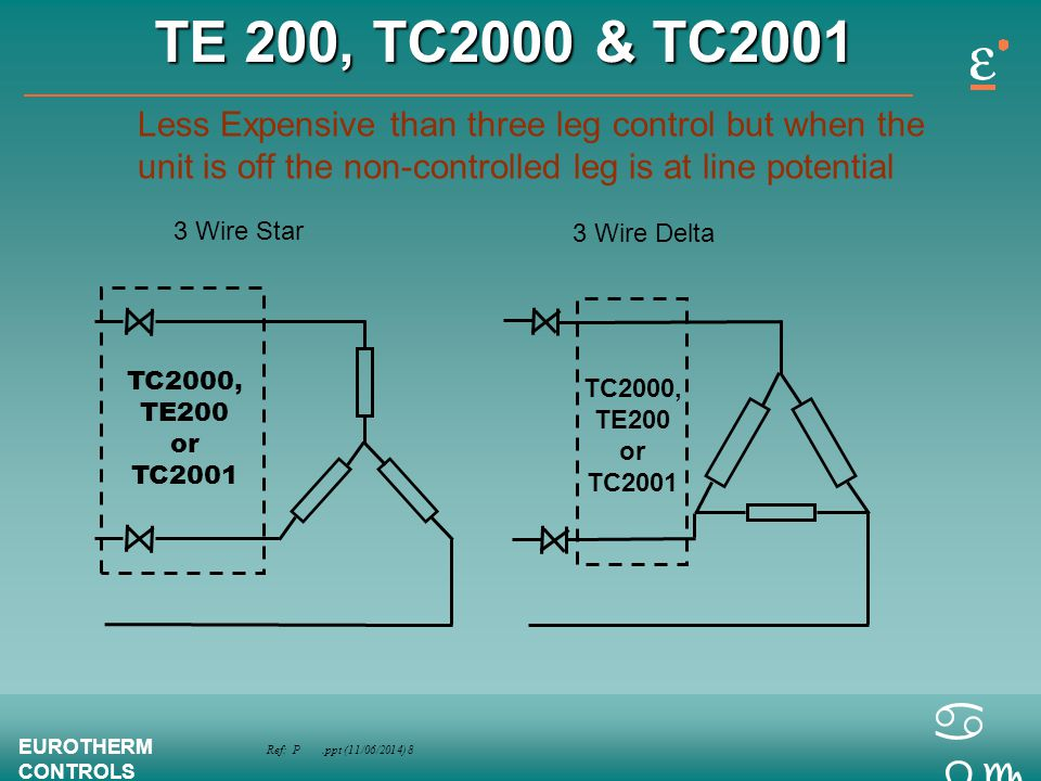 TE 200, TC2000 & TC2001 Less Expensive than three leg control but when the. unit is off the non-controlled leg is at line potential.